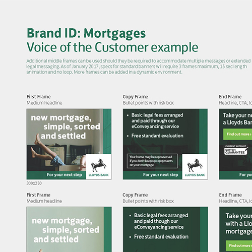 Lloyds Bank: Digital Brand Guidelines